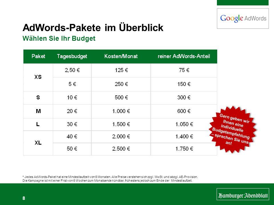 8 AdWords-Pakete im Überblick Wählen Sie Ihr Budget * Jedes AdWords-Paket hat eine Mindestlaufzeit von 6 Monaten. Alle Preise verstehen sich zzgl. MwS
