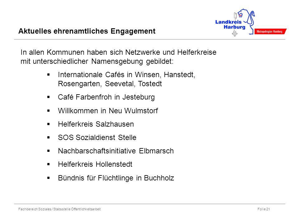 Fachbereich Soziales / Stabsstelle Öffentlichkeitsarbeit Folie 21 Aktuelles ehrenamtliches Engagement In allen Kommunen haben sich Netzwerke und Helfe