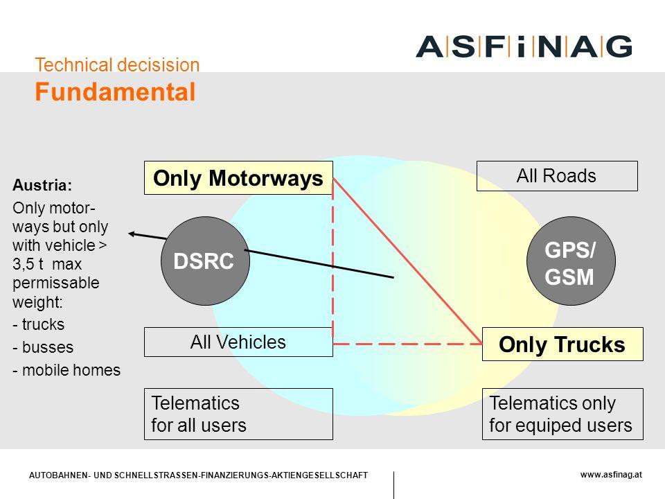 AUTOBAHNEN- UND SCHNELLSTRASSEN-FINANZIERUNGS-AKTIENGESELLSCHAFT www.asfinag.at Austria: Only motor- ways but only with vehicle > 3,5 t max permissabl