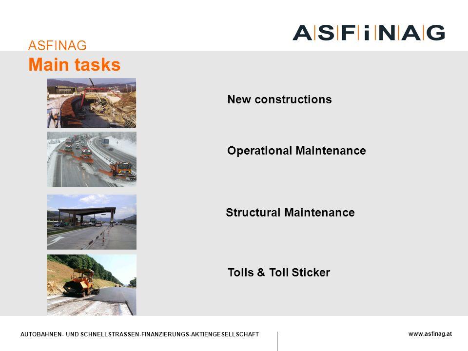 AUTOBAHNEN- UND SCHNELLSTRASSEN-FINANZIERUNGS-AKTIENGESELLSCHAFT www.asfinag.at New constructions Operational Maintenance ASFINAG Main tasks Structura