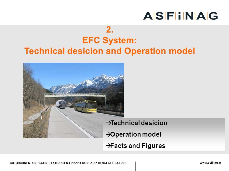 AUTOBAHNEN- UND SCHNELLSTRASSEN-FINANZIERUNGS-AKTIENGESELLSCHAFT www.asfinag.at  Technical desicion  Operation model  Facts and Figures 2. EFC Syst