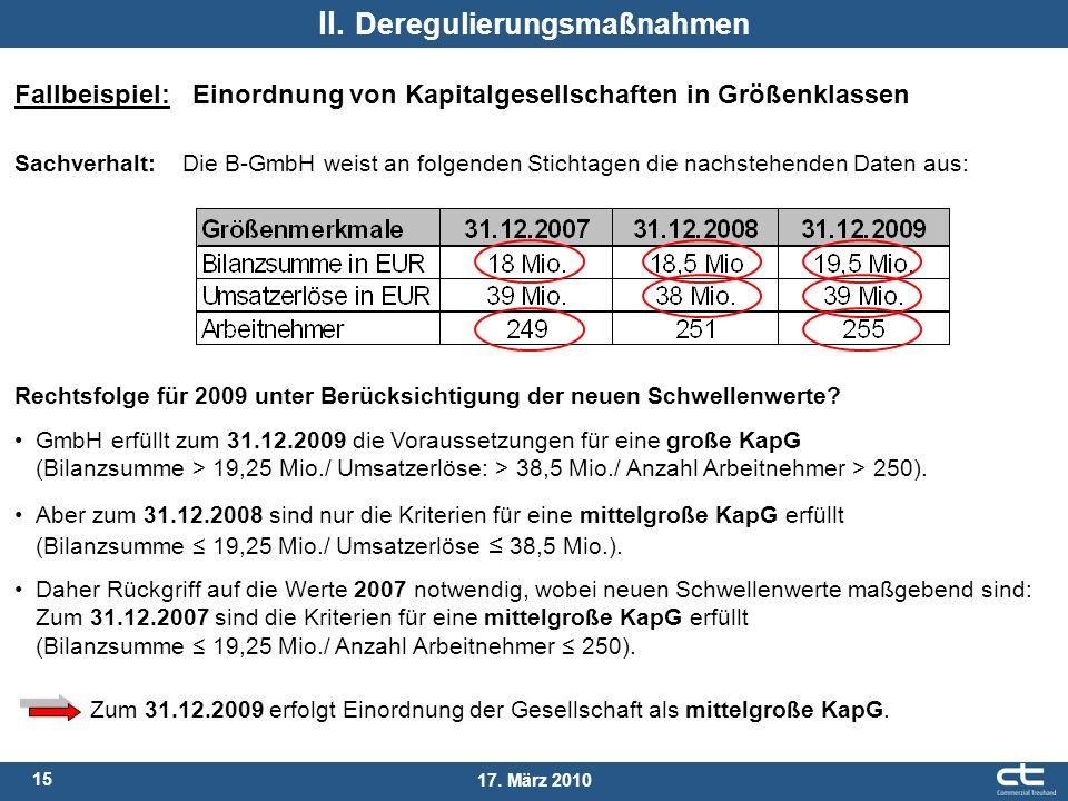 15 17. März 2010 II. Deregulierungsmaßnahmen Fallbeispiel: Einordnung von Kapitalgesellschaften in Größenklassen Sachverhalt: Die B-GmbH weist an folg