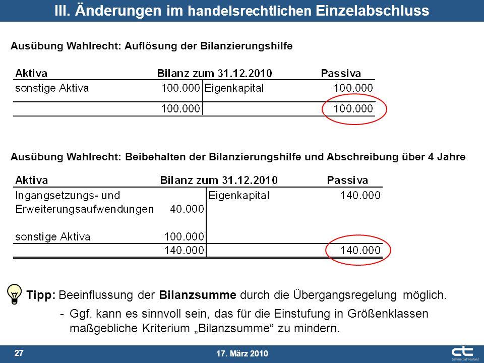 27 17. März 2010 III. Änderungen im handelsrechtlichen Einzelabschluss Ausübung Wahlrecht: Auflösung der Bilanzierungshilfe Ausübung Wahlrecht: Beibeh