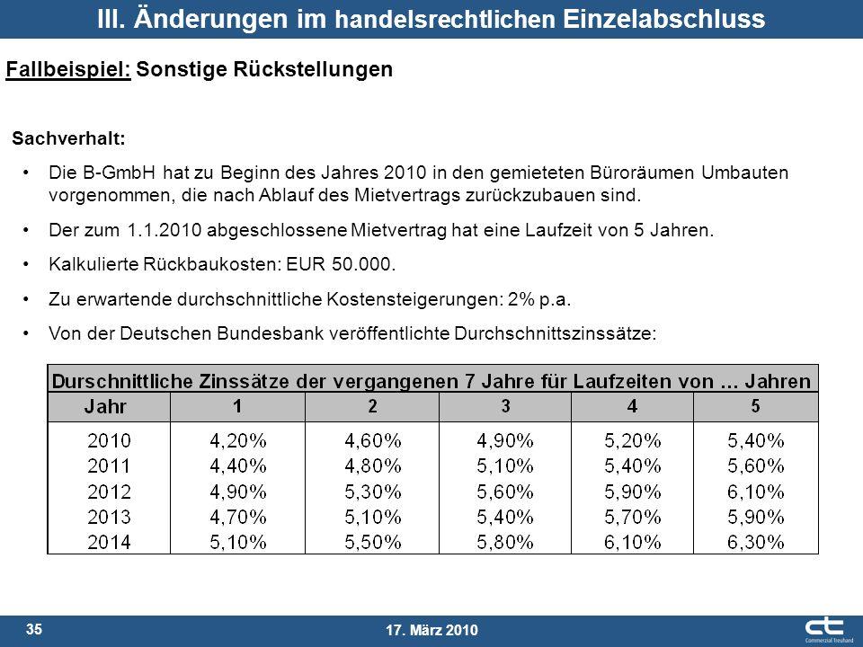 35 17. März 2010 III. Änderungen im handelsrechtlichen Einzelabschluss Fallbeispiel: Sonstige Rückstellungen Sachverhalt: Die B-GmbH hat zu Beginn des