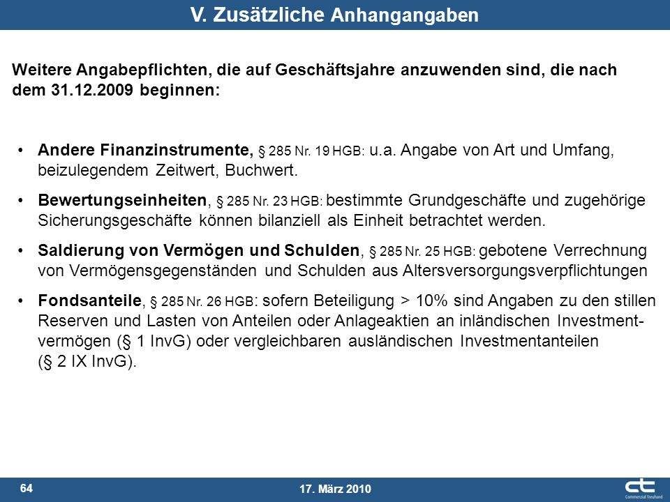 64 17. März 2010 Andere Finanzinstrumente, § 285 Nr. 19 HGB: u.a. Angabe von Art und Umfang, beizulegendem Zeitwert, Buchwert. Bewertungseinheiten, §