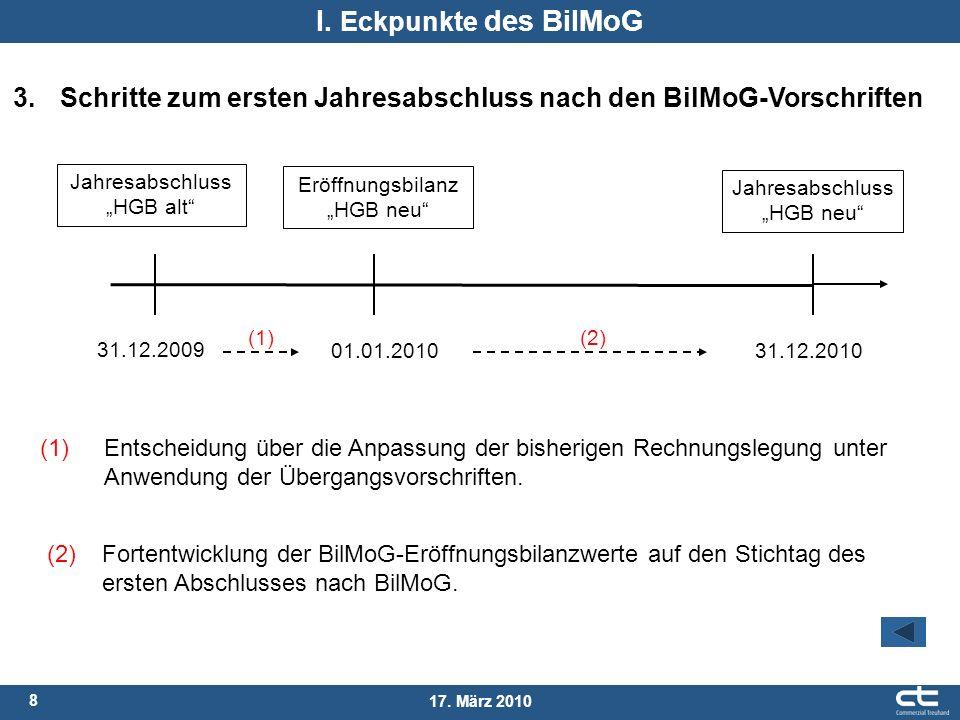 """8 17. März 2010 I. Eckpunkte des BilMoG 3. Schritte zum ersten Jahresabschluss nach den BilMoG-Vorschriften Jahresabschluss """"HGB alt"""" 31.12.2009 01.01"""