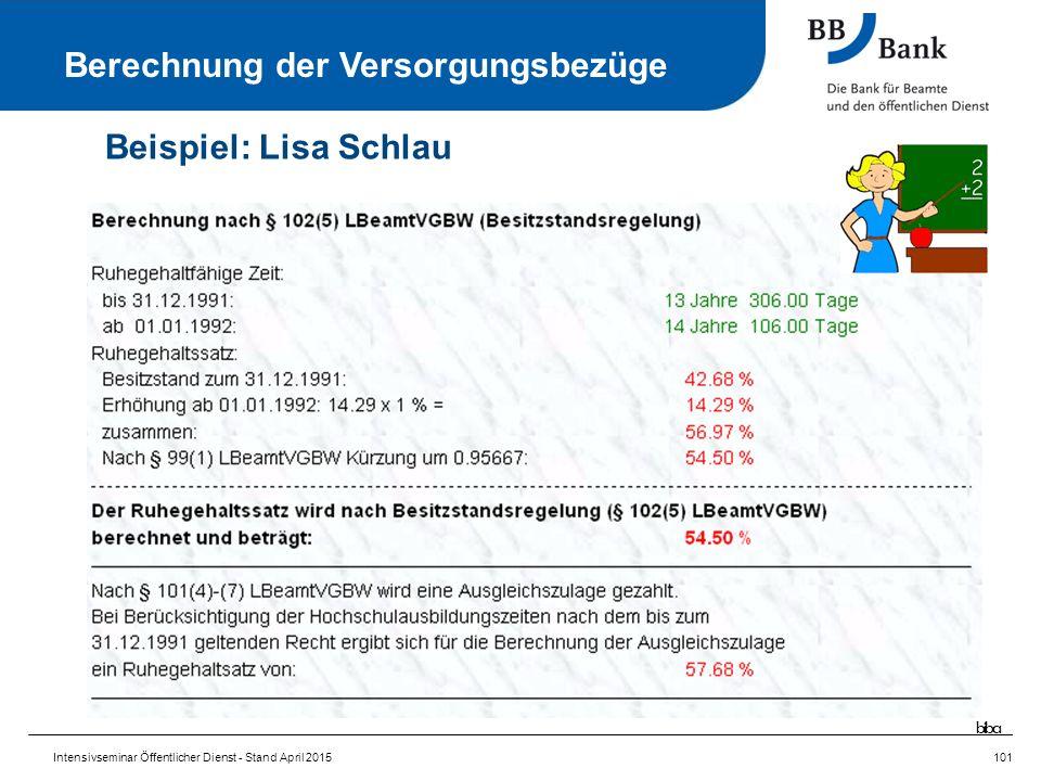 Intensivseminar Öffentlicher Dienst - Stand April 2015101 Berechnung der Versorgungsbezüge Beispiel: Lisa Schlau biba