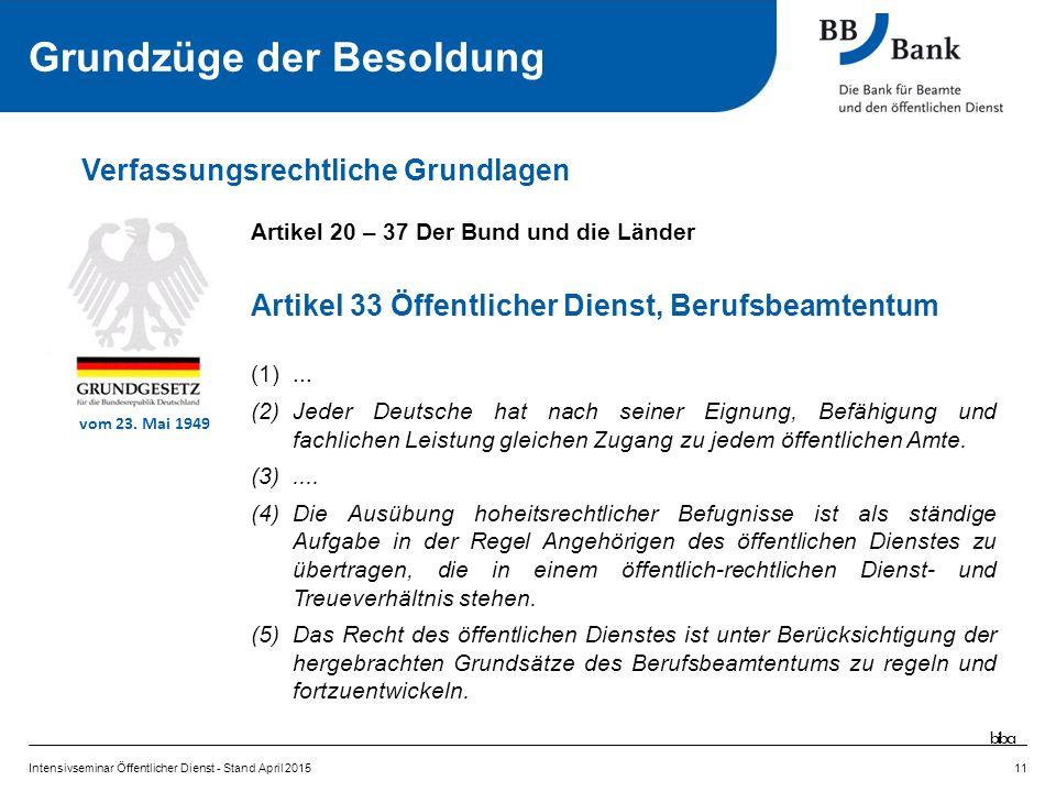 Artikel 20 – 37 Der Bund und die Länder Artikel 33 Öffentlicher Dienst, Berufsbeamtentum (1)...