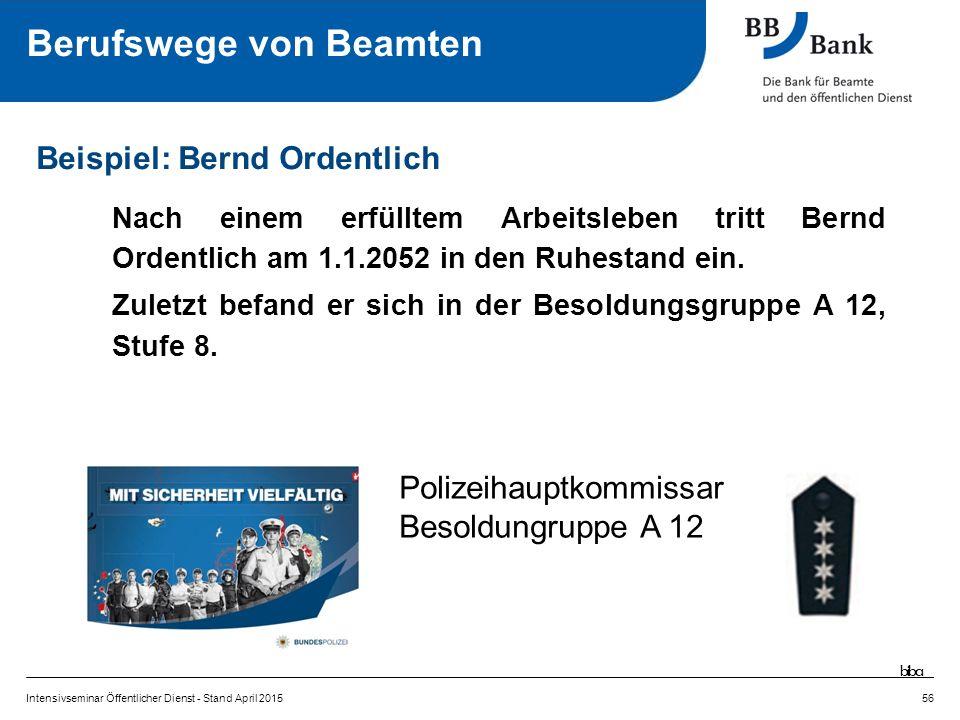 Nach einem erfülltem Arbeitsleben tritt Bernd Ordentlich am 1.1.2052 in den Ruhestand ein.