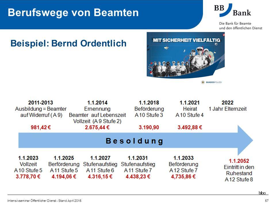 Intensivseminar Öffentlicher Dienst - Stand April 201557 Beispiel: Bernd Ordentlich biba Berufswege von Beamten