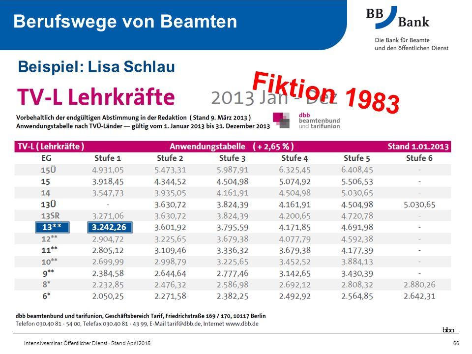 Intensivseminar Öffentlicher Dienst - Stand April 201566 Beispiel: Lisa Schlau Berufswege von Beamten Fiktion 1983 13**3.242,26 biba