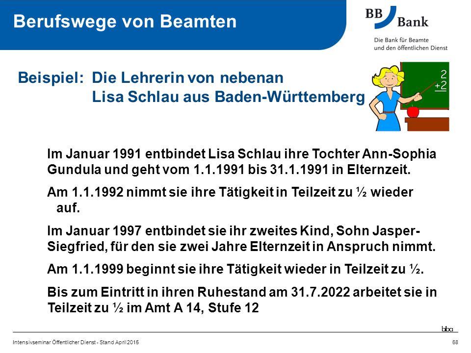 Im Januar 1991 entbindet Lisa Schlau ihre Tochter Ann-Sophia Gundula und geht vom 1.1.1991 bis 31.1.1991 in Elternzeit.