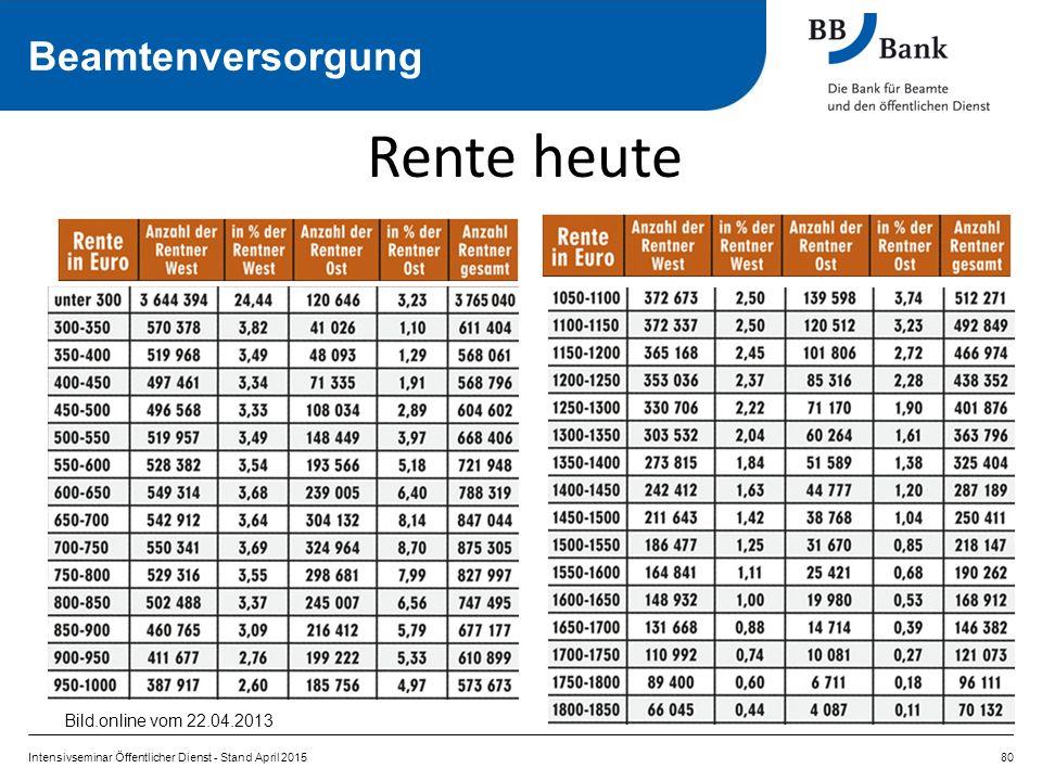 80 Bild.online vom 22.04.2013 Rente heute Beamtenversorgung Intensivseminar Öffentlicher Dienst - Stand April 2015