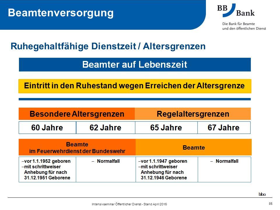 Ruhegehaltfähige Dienstzeit / Altersgrenzen Beamtenversorgung Intensivseminar Öffentlicher Dienst - Stand April 2015 85