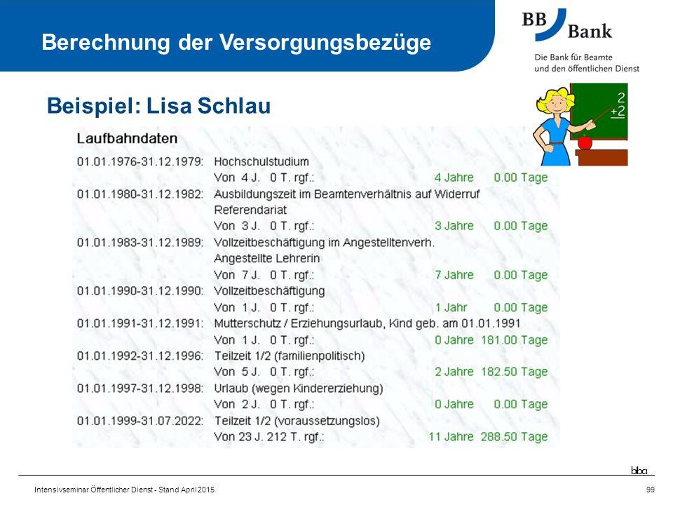 Intensivseminar Öffentlicher Dienst - Stand April 201599 Berechnung der Versorgungsbezüge Beispiel: Lisa Schlau biba