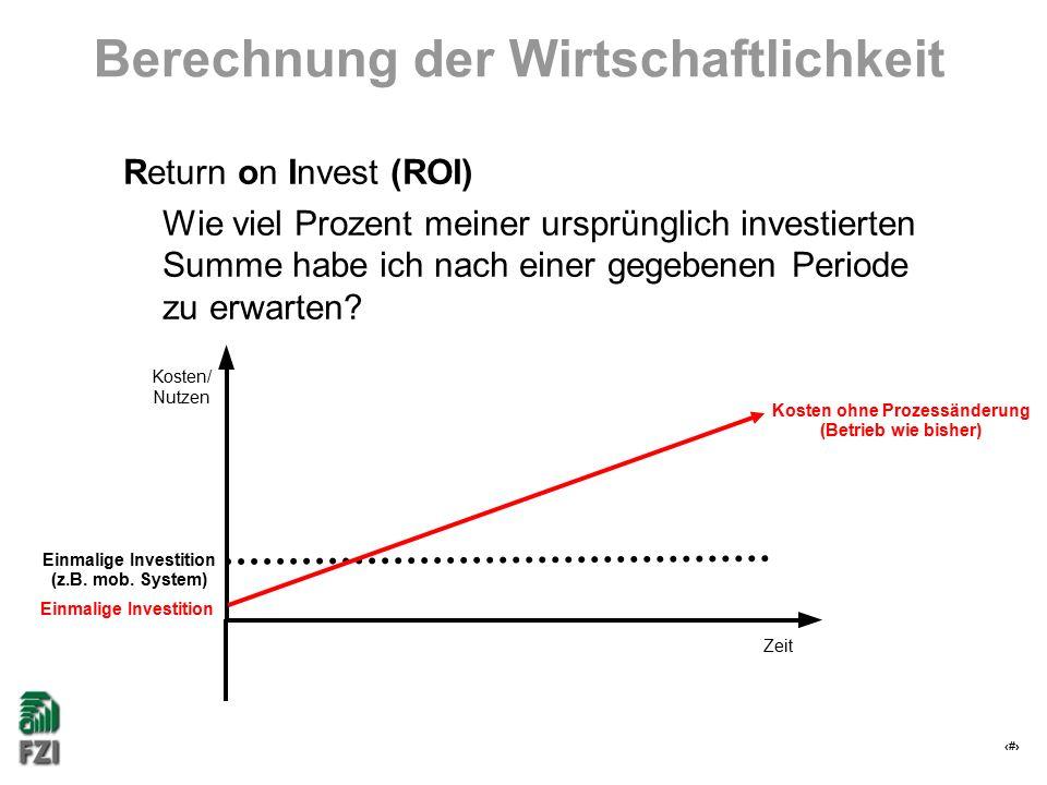 10 Berechnung der Wirtschaftlichkeit Return on Invest (ROI) Wie viel Prozent meiner ursprünglich investierten Summe habe ich nach einer gegebenen Peri