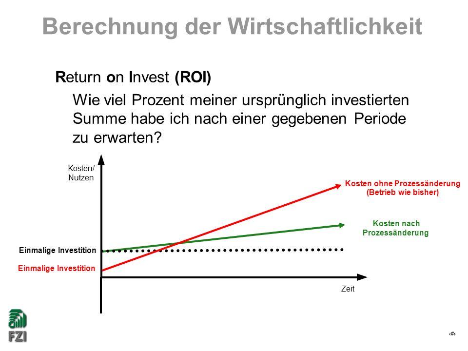 11 Berechnung der Wirtschaftlichkeit Return on Invest (ROI) Wie viel Prozent meiner ursprünglich investierten Summe habe ich nach einer gegebenen Peri