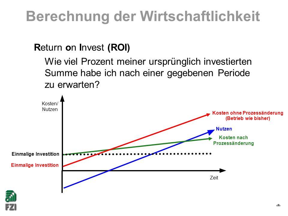 12 Berechnung der Wirtschaftlichkeit Return on Invest (ROI) Wie viel Prozent meiner ursprünglich investierten Summe habe ich nach einer gegebenen Peri