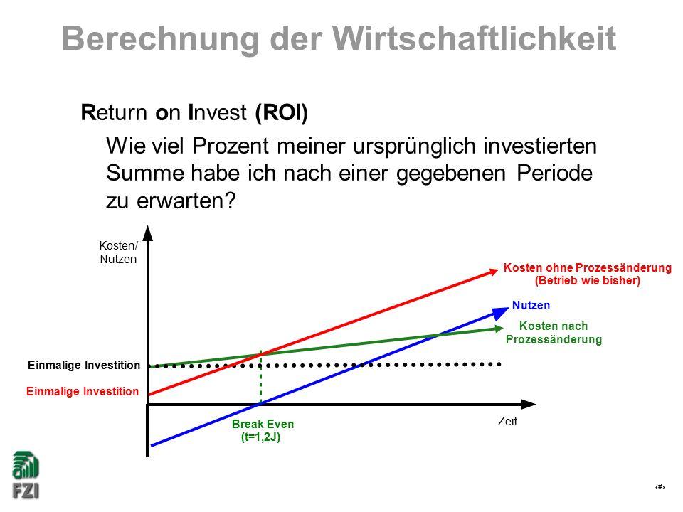 13 Berechnung der Wirtschaftlichkeit Return on Invest (ROI) Wie viel Prozent meiner ursprünglich investierten Summe habe ich nach einer gegebenen Peri