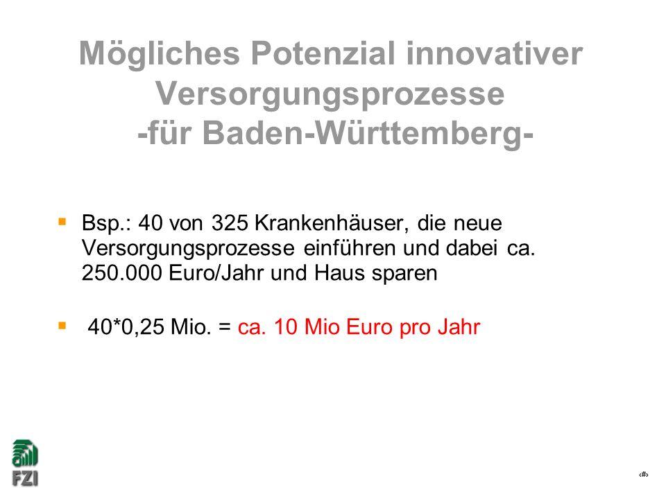 27 Mögliches Potenzial innovativer Versorgungsprozesse -für Baden-Württemberg-  Bsp.: 40 von 325 Krankenhäuser, die neue Versorgungsprozesse einführen und dabei ca.