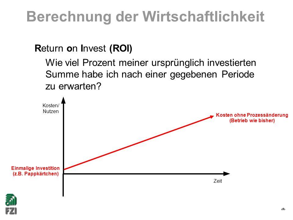 9 Berechnung der Wirtschaftlichkeit Return on Invest (ROI) Wie viel Prozent meiner ursprünglich investierten Summe habe ich nach einer gegebenen Perio