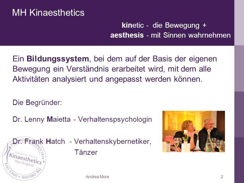 MH Kinaesthetics kinetic - die Bewegung + aesthesis - mit Sinnen wahrnehmen Ein Bildungssystem, bei dem auf der Basis der eigenen Bewegung ein Verständnis erarbeitet wird, mit dem alle Aktivitäten analysiert und angepasst werden können.