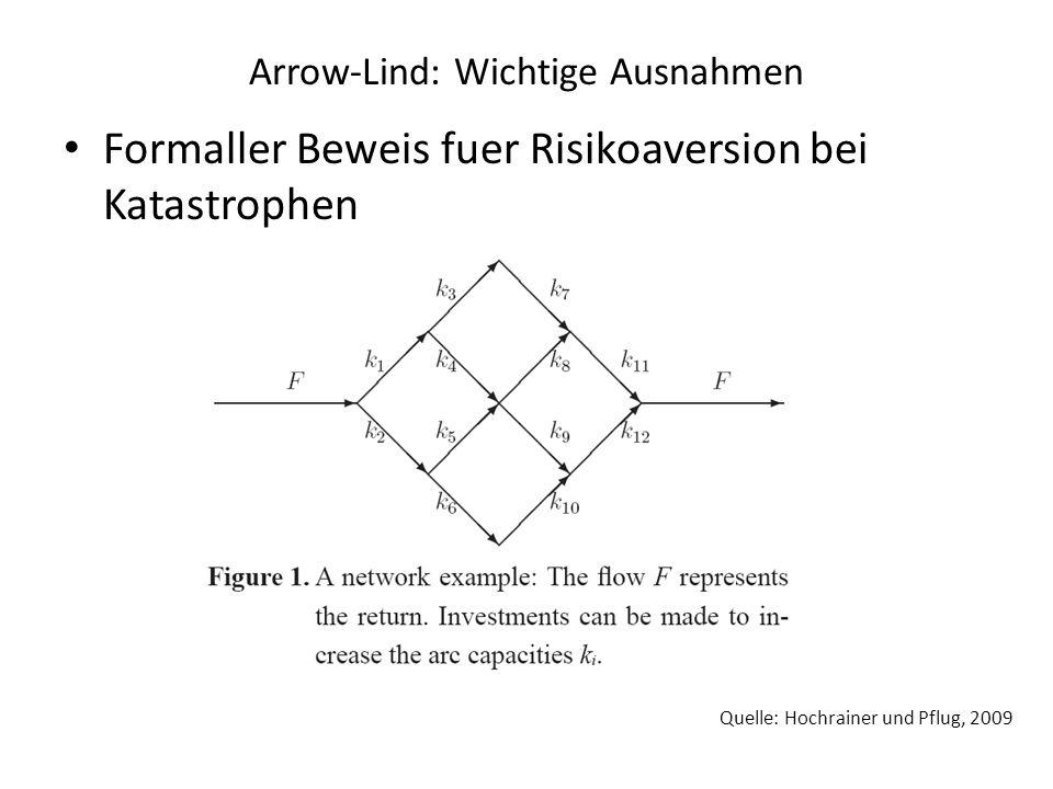 Arrow-Lind: Wichtige Ausnahmen Formaller Beweis fuer Risikoaversion bei Katastrophen Quelle: Hochrainer und Pflug, 2009