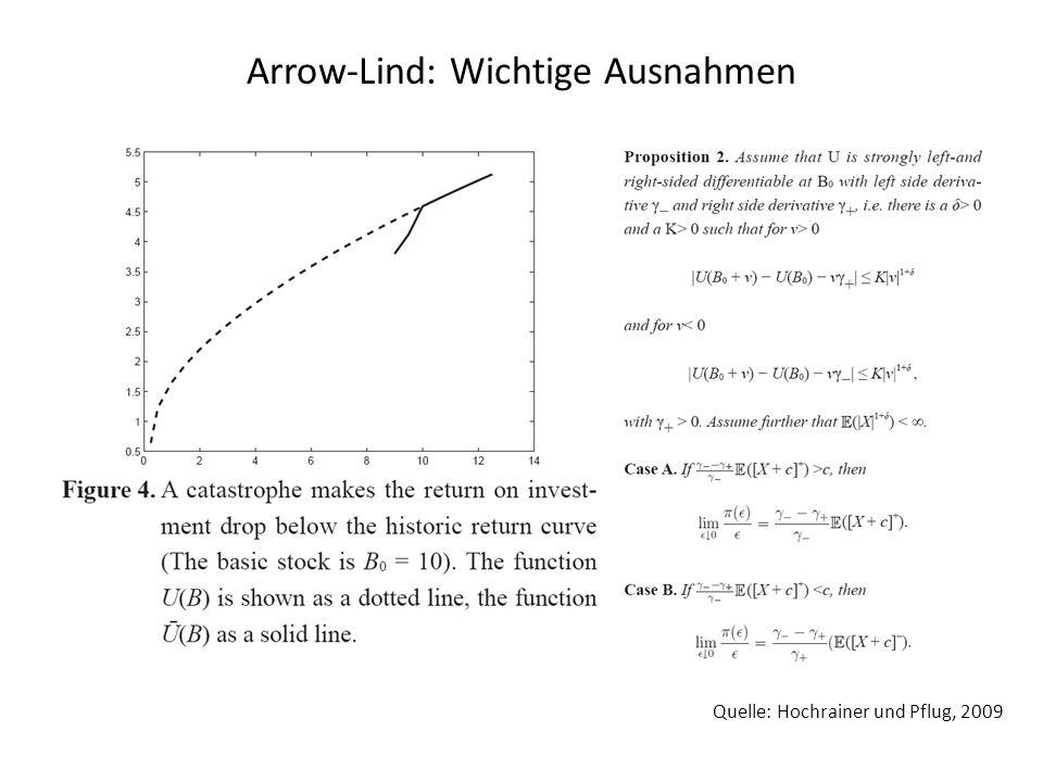 Arrow-Lind: Wichtige Ausnahmen Quelle: Hochrainer und Pflug, 2009