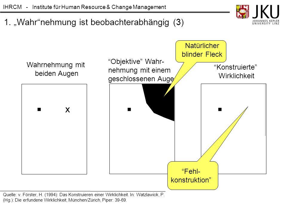 """IHRCM - Institute für Human Resource & Change Management x. Wahrnehmung mit beiden Augen x. Natürlicher blinder Fleck. """"Konstruierte"""" Wirklichkeit """"Fe"""