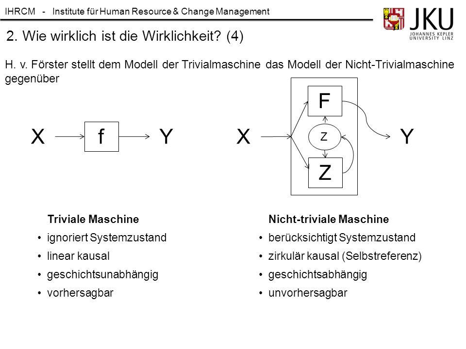 IHRCM - Institute für Human Resource & Change Management H. v. Förster stellt dem Modell der Trivialmaschine das Modell der Nicht-Trivialmaschine gege