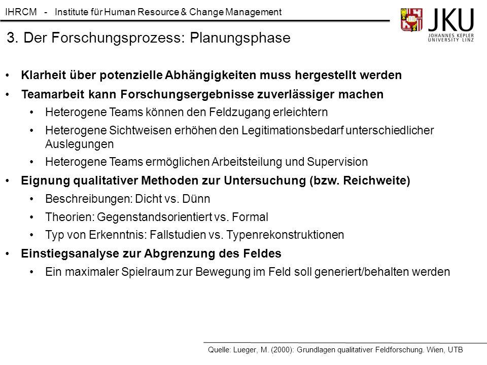 IHRCM - Institute für Human Resource & Change Management 3. Der Forschungsprozess: Planungsphase Klarheit über potenzielle Abhängigkeiten muss hergest