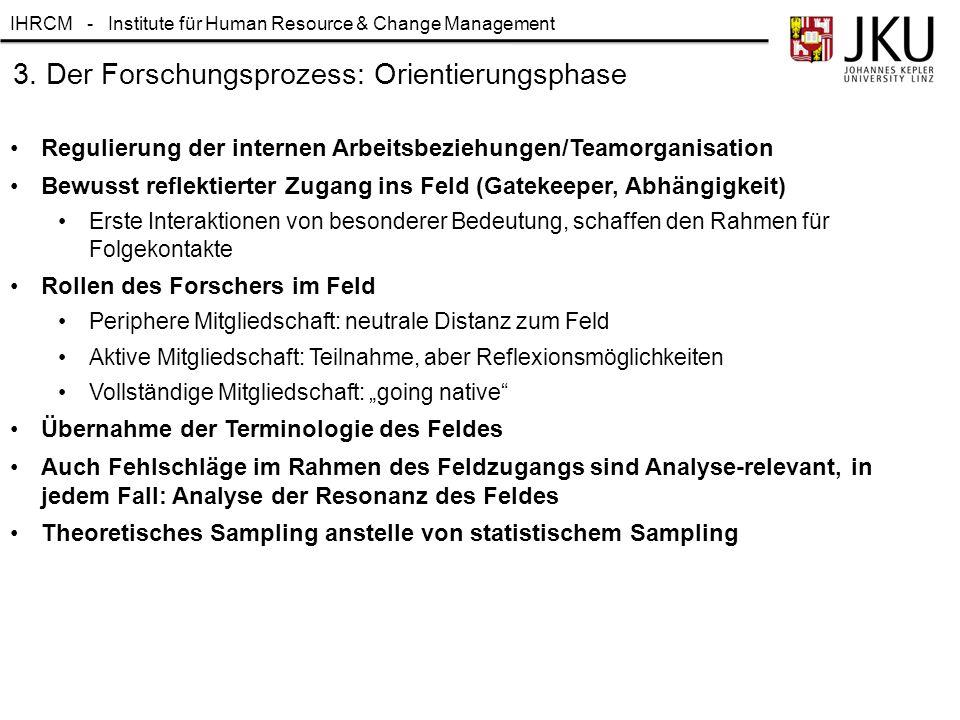 IHRCM - Institute für Human Resource & Change Management 3. Der Forschungsprozess: Orientierungsphase Regulierung der internen Arbeitsbeziehungen/Team