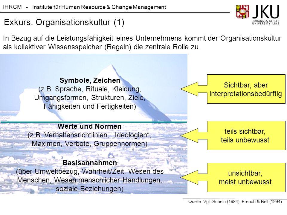IHRCM - Institute für Human Resource & Change Management In Bezug auf die Leistungsfähigkeit eines Unternehmens kommt der Organisationskultur als koll