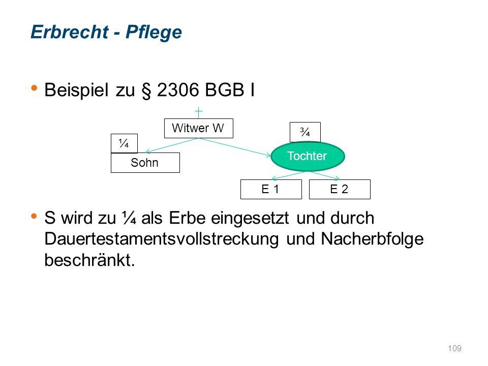 Beispiel zu § 2306 BGB I S wird zu ¼ als Erbe eingesetzt und durch Dauertestamentsvollstreckung und Nacherbfolge beschränkt.