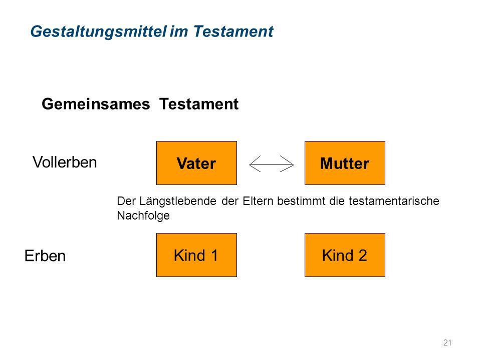 Gemeinsames Testament Vater Kind 2Kind 1 Mutter Vollerben Erben Der Längstlebende der Eltern bestimmt die testamentarische Nachfolge Gestaltungsmittel im Testament 21