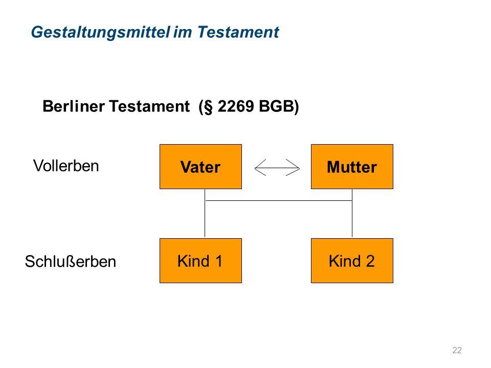 Berliner Testament (§ 2269 BGB) Vater Kind 2Kind 1 Mutter Vollerben Schlußerben Gestaltungsmittel im Testament 22