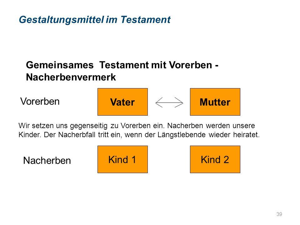 Gemeinsames Testament mit Vorerben - Nacherbenvermerk Vater Kind 2Kind 1 Mutter Vorerben Nacherben Wir setzen uns gegenseitig zu Vorerben ein.