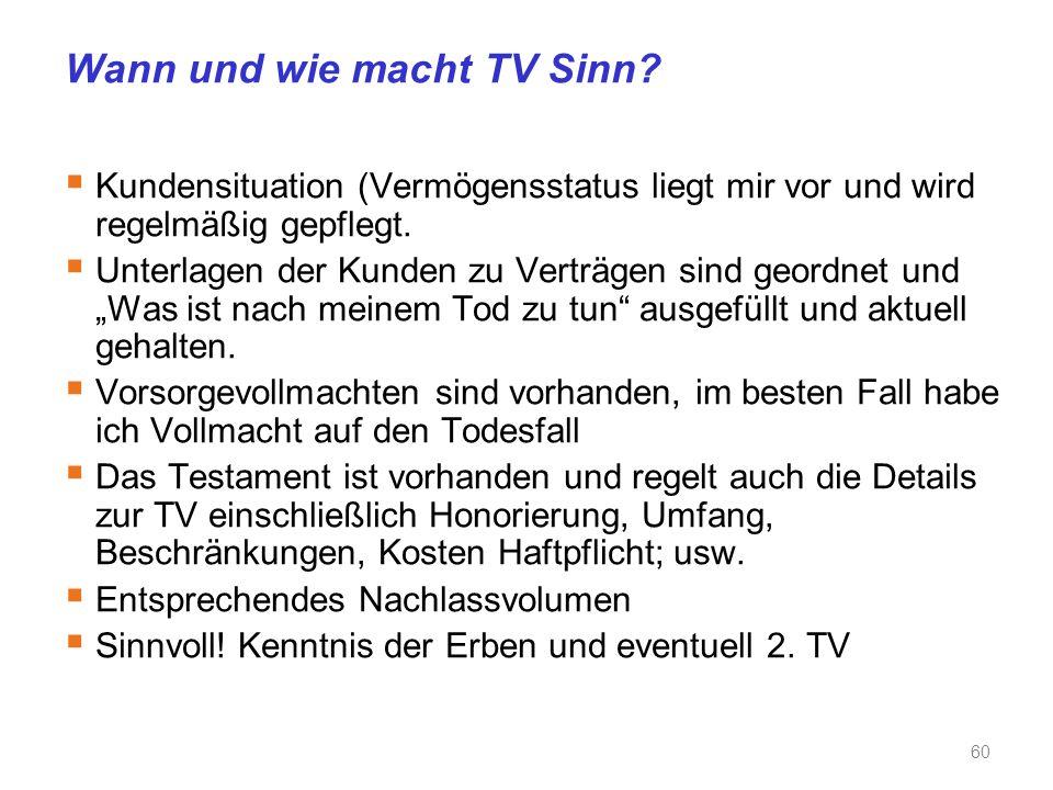 Wann und wie macht TV Sinn.