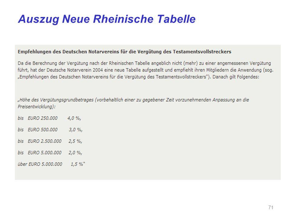 Auszug Neue Rheinische Tabelle 71