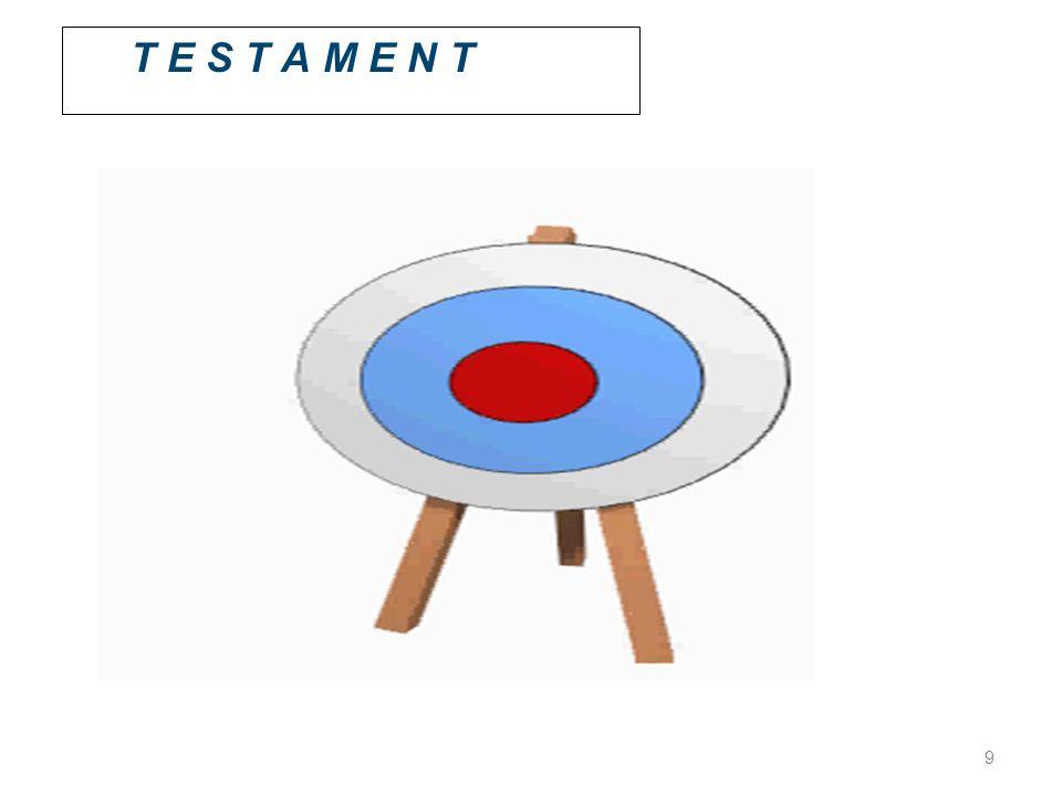 Vermächtnis- anordnung Testamentsvoll- streckung Vermächtnis: Einzelrechtsnachfolge z.B.