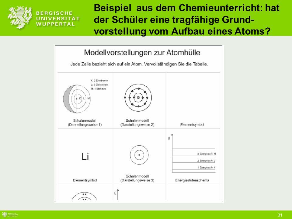 31 Beispiel aus dem Chemieunterricht: hat der Schüler eine tragfähige Grund- vorstellung vom Aufbau eines Atoms?