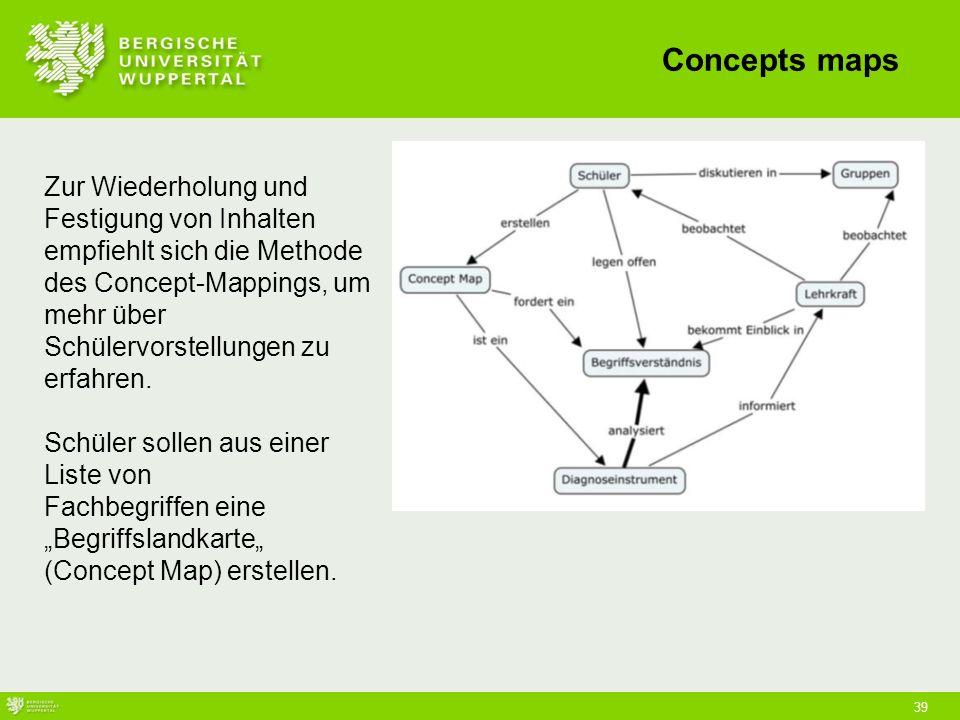 39 Zur Wiederholung und Festigung von Inhalten empfiehlt sich die Methode des Concept-Mappings, um mehr über Schülervorstellungen zu erfahren.