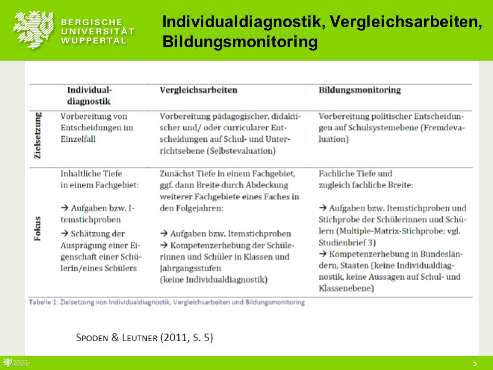5 Individualdiagnostik, Vergleichsarbeiten, Bildungsmonitoring