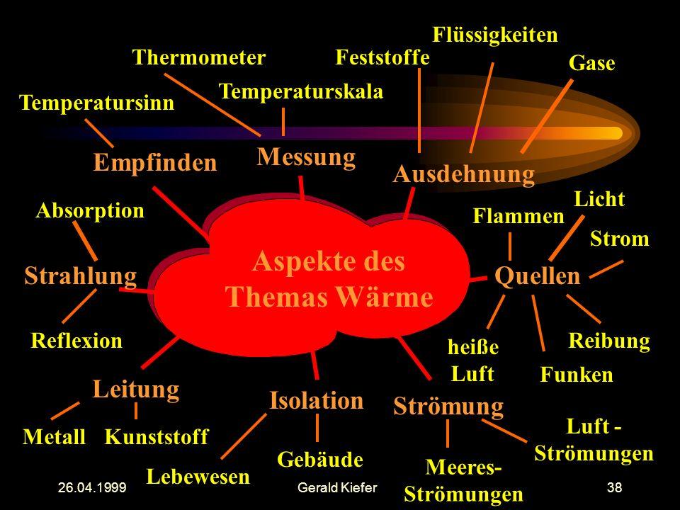 26.04.1999Gerald Kiefer38 Aspekte des Themas Wärme Empfinden Messung Ausdehnung Leitung Isolation StrahlungQuellen Strömung Feststoffe Flüssigkeiten G