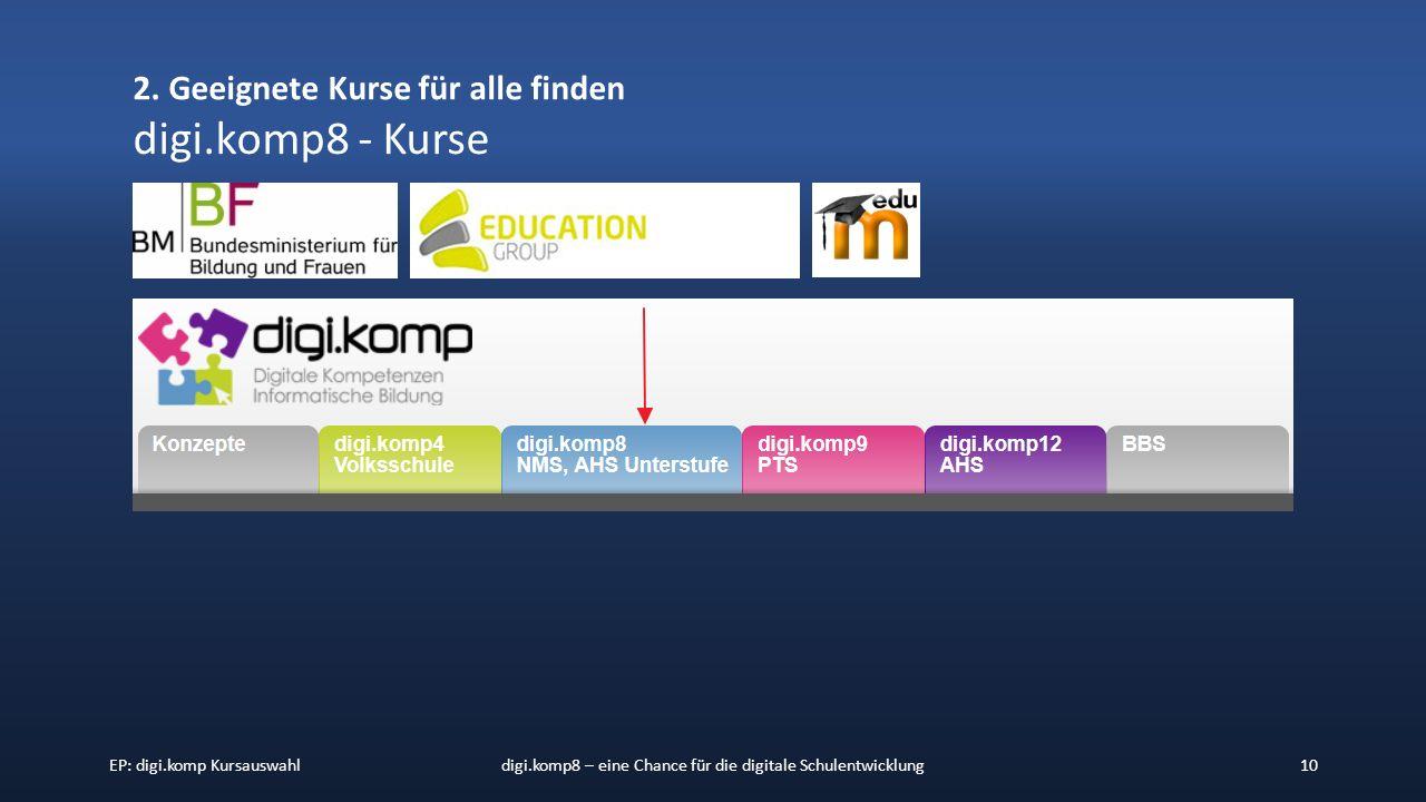EP: digi.komp Kursauswahldigi.komp8 – eine Chance für die digitale Schulentwicklung10 digi.komp8 - Kurse 2.