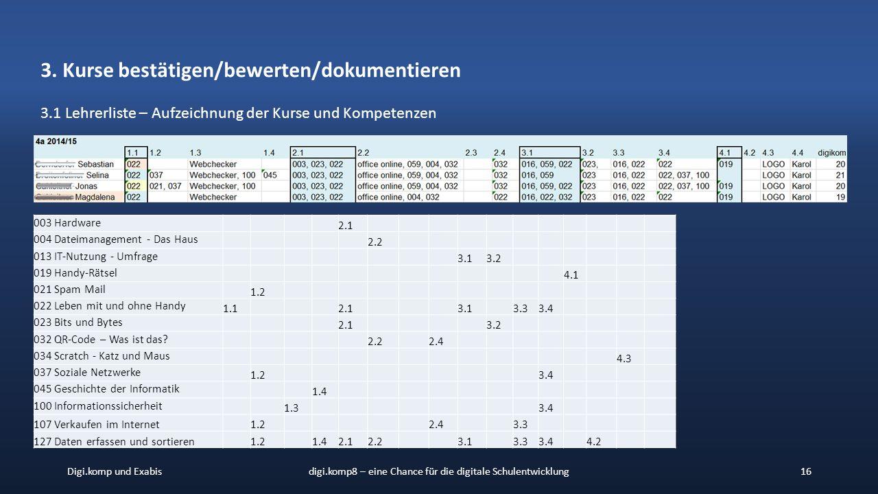 Digi.komp und Exabisdigi.komp8 – eine Chance für die digitale Schulentwicklung16 3.