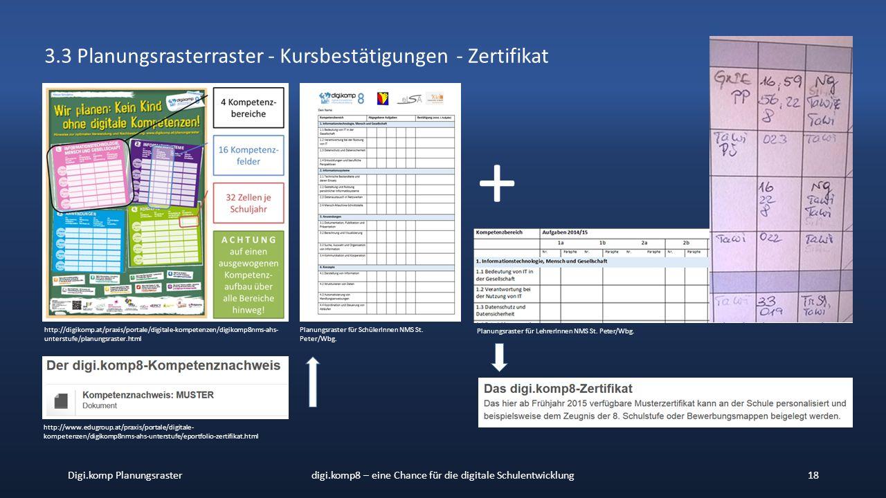 Digi.komp Planungsrasterdigi.komp8 – eine Chance für die digitale Schulentwicklung18 3.3 Planungsrasterraster - Kursbestätigungen - Zertifikat http://digikomp.at/praxis/portale/digitale-kompetenzen/digikomp8nms-ahs- unterstufe/planungsraster.html Planungsraster für SchülerInnen NMS St.