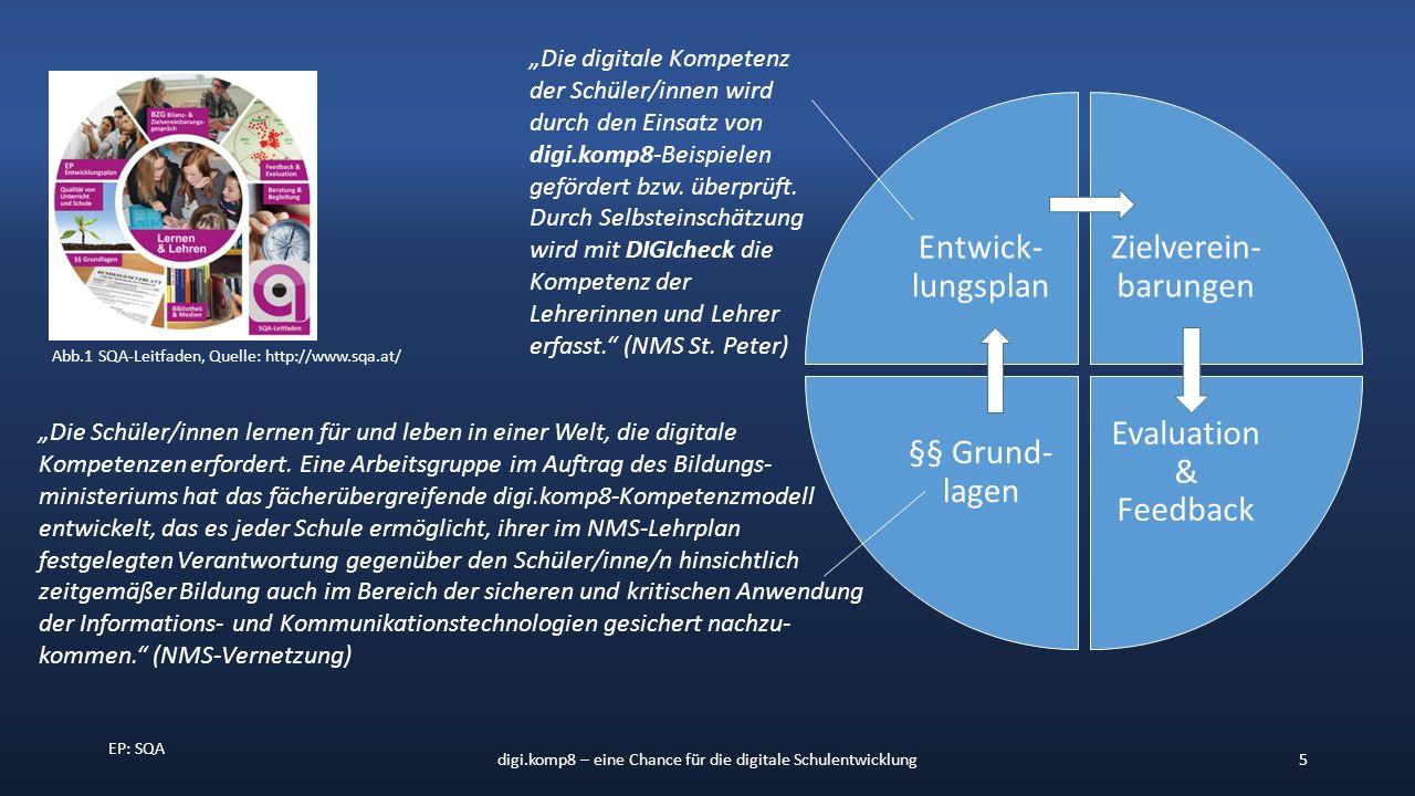 """EP: SQA digi.komp8 – eine Chance für die digitale Schulentwicklung5 Abb.1 SQA-Leitfaden, Quelle: http://www.sqa.at/ Entwick- lungsplan Zielverein- barungen Evaluation & Feedback §§ Grund- lagen """"Die digitale Kompetenz der Schüler/innen wird durch den Einsatz von digi.komp8-Beispielen gefördert bzw."""