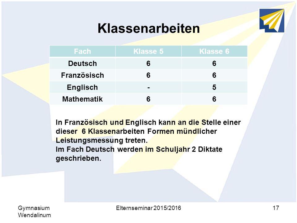Klassenarbeiten Gymnasium Wendalinum Elternseminar 2015/201617 FachKlasse 5Klasse 6 Deutsch66 Französisch66 Englisch-5 Mathematik66 In Französisch und