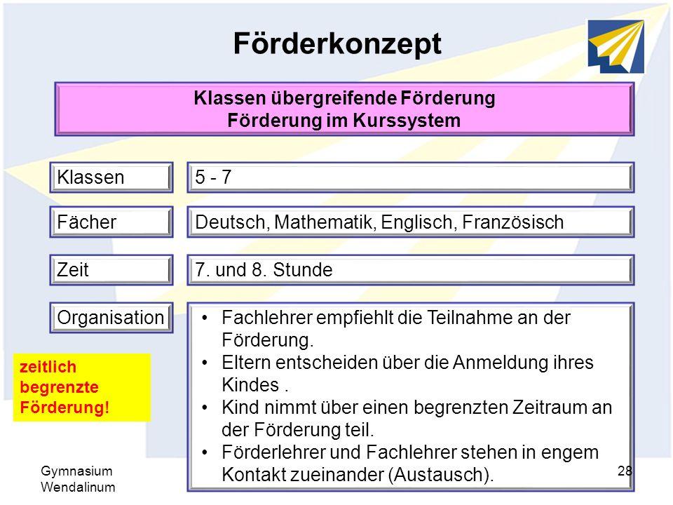 Klassen übergreifende Förderung Förderung im Kurssystem Klassen Fächer Zeit Organisation 5 - 7 Deutsch, Mathematik, Englisch, Französisch 7. und 8. St